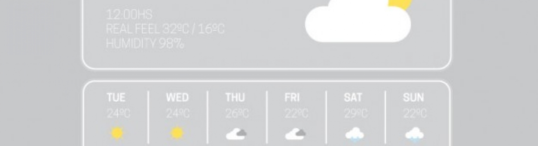 South African Weather
